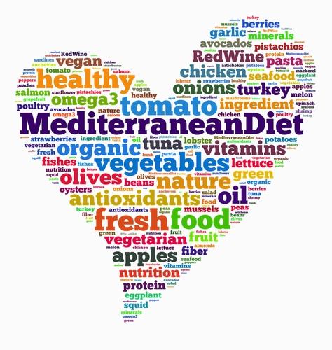 U.N. Agency Warns of the Decline of the Mediterranean Diet